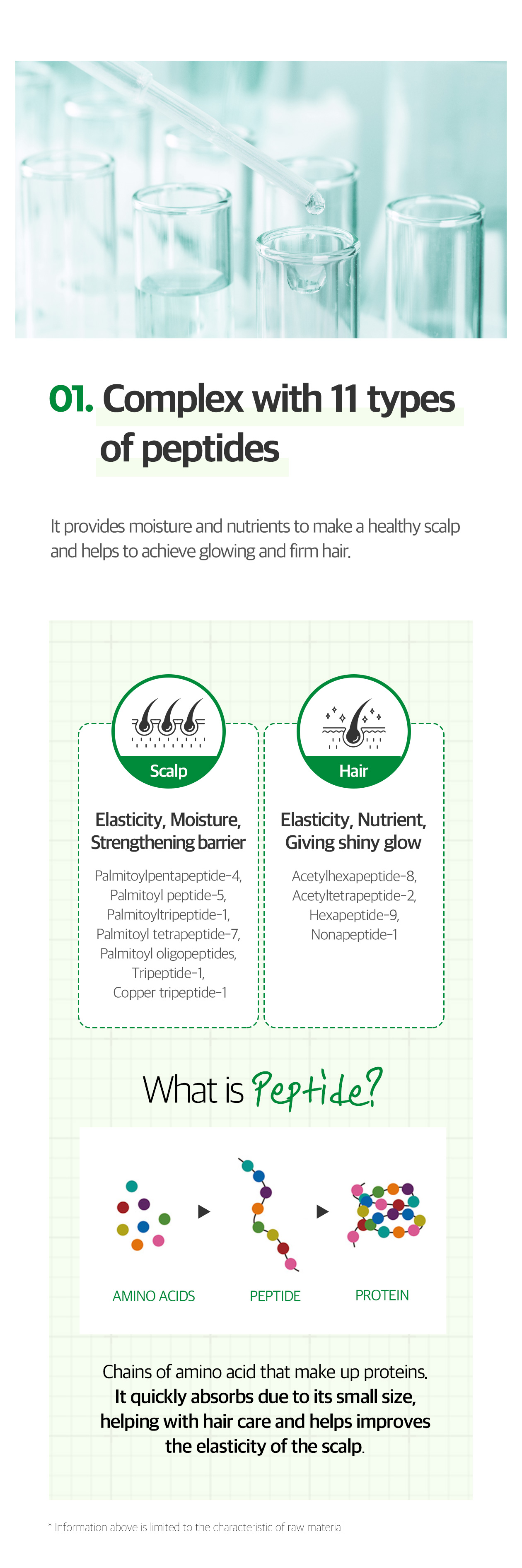 SOME BY MI - Cica Peptide Anti Hair Loss Derma Scalp Tonic - 150ml